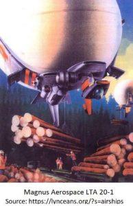 Magnus Aerospace LTA 20-1